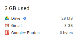 Nice to see Google has already lifted the Drive storage limit on Google Apps for Education accounts. As promised. #gafe