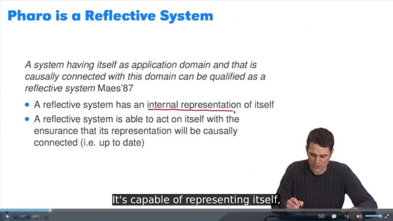 Reflective Sytems
