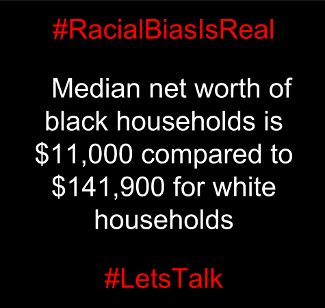 Median net worth of black households is $11,000 compared to $141,900 for white households